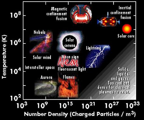 Plasma matter examples - My site Daot.tk